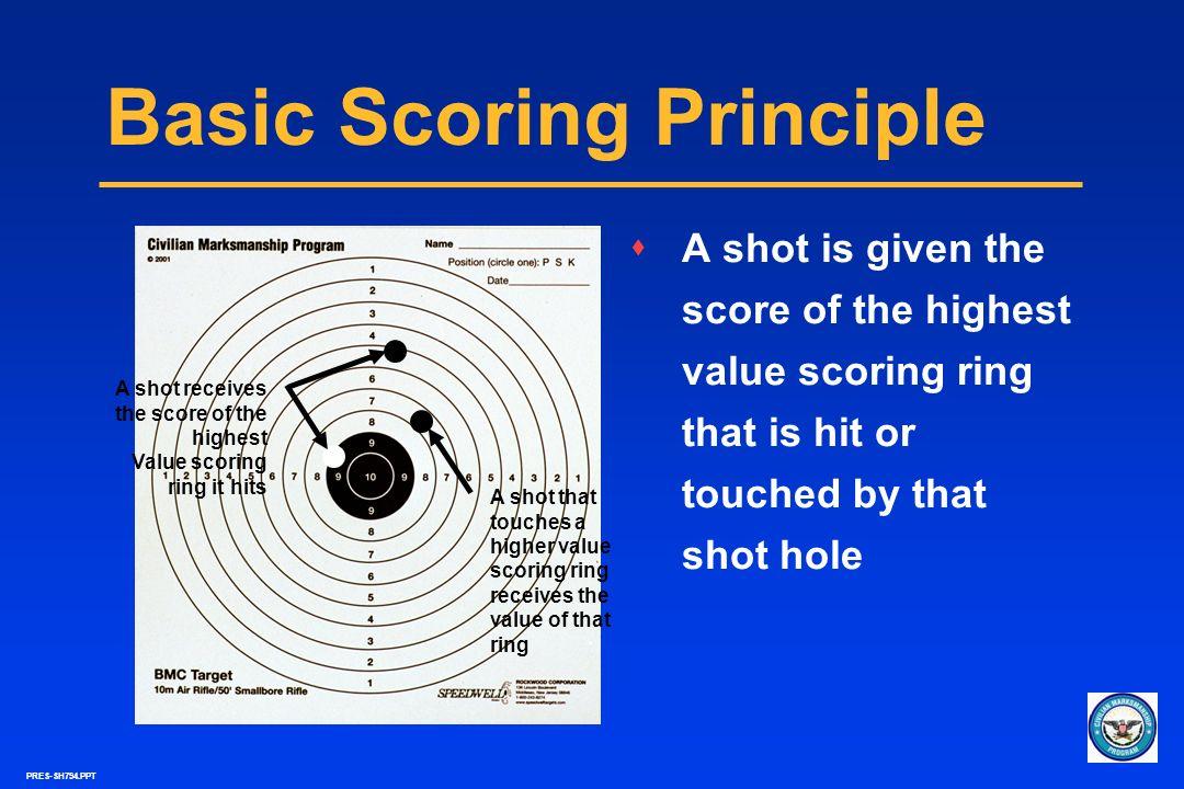 Basic Scoring Principle