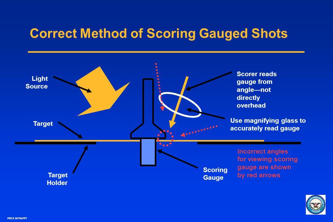 Correct Method of Scoring Gauged Shots