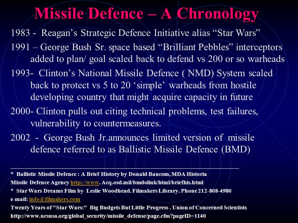Missile Defence – A Chronology
