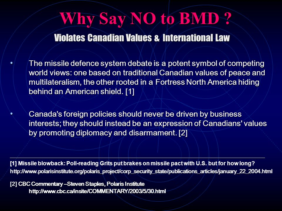Violates Canadian Values & International Law