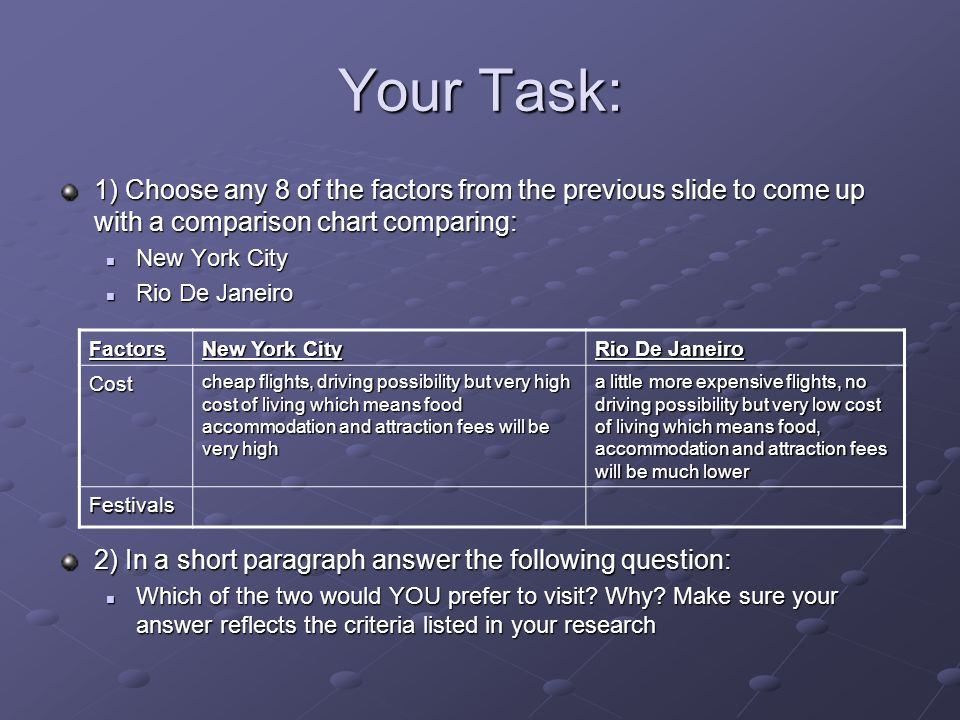 Your Task: 1) Choose any 8 of the factors from the previous slide to come up with a comparison chart comparing: