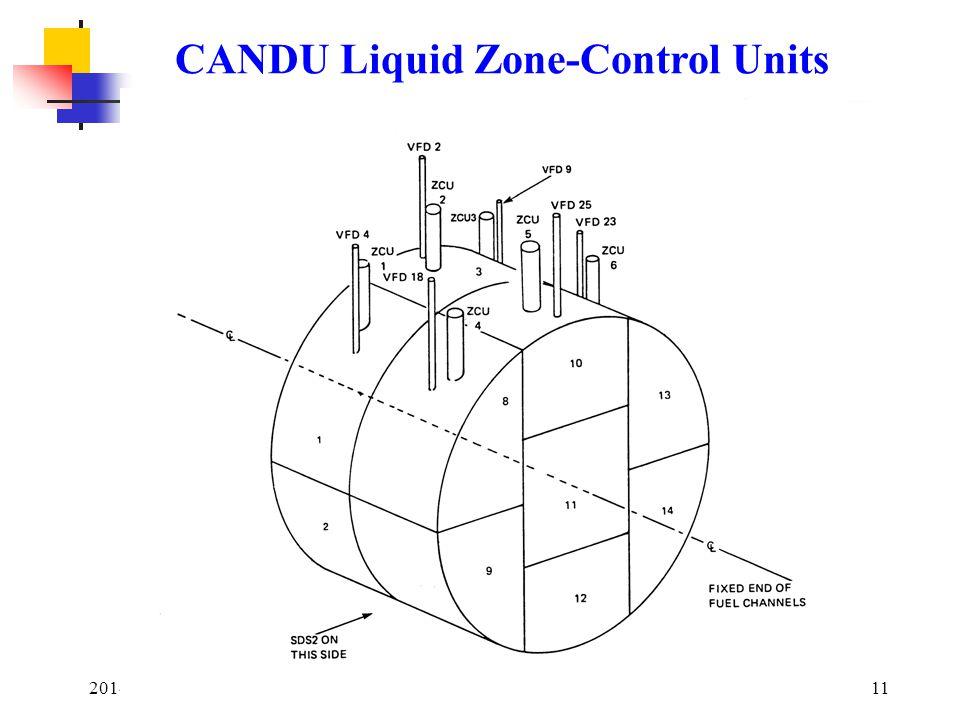 CANDU Liquid Zone-Control Units