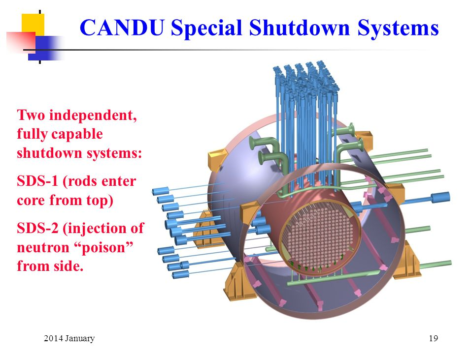CANDU Special Shutdown Systems