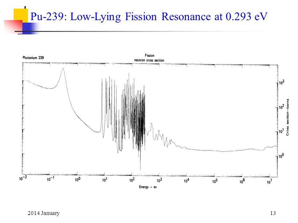 Pu-239: Low-Lying Fission Resonance at 0.293 eV