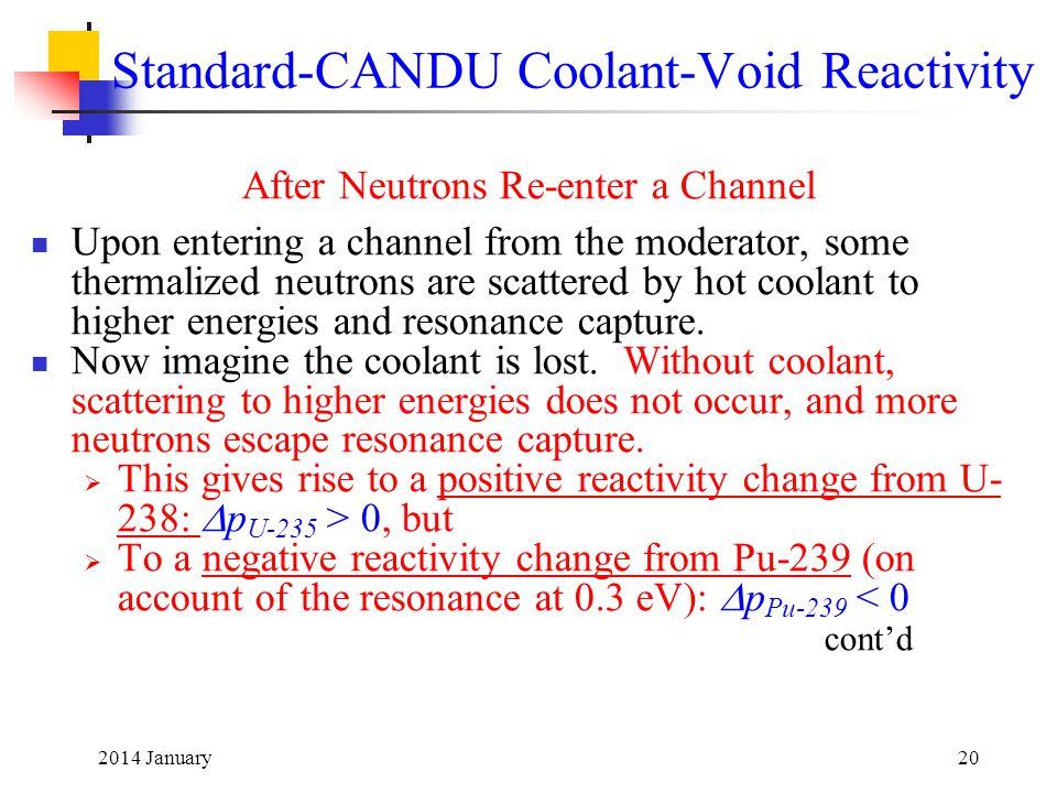 Standard-CANDU Coolant-Void Reactivity