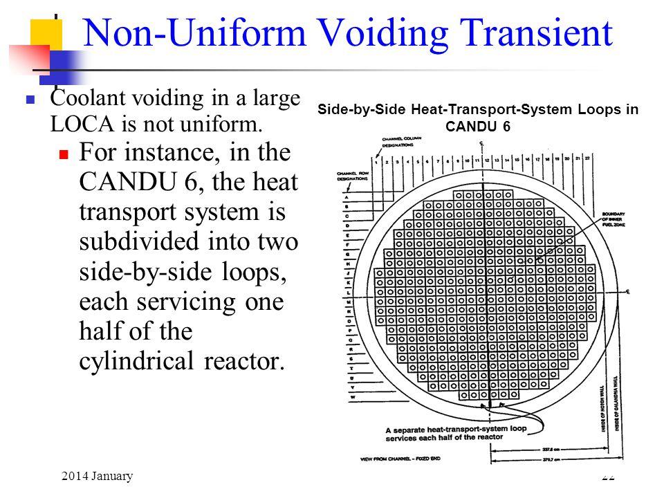 Non-Uniform Voiding Transient