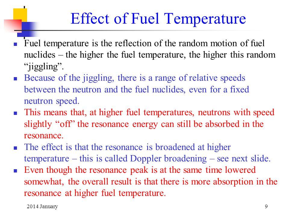 Effect of Fuel Temperature