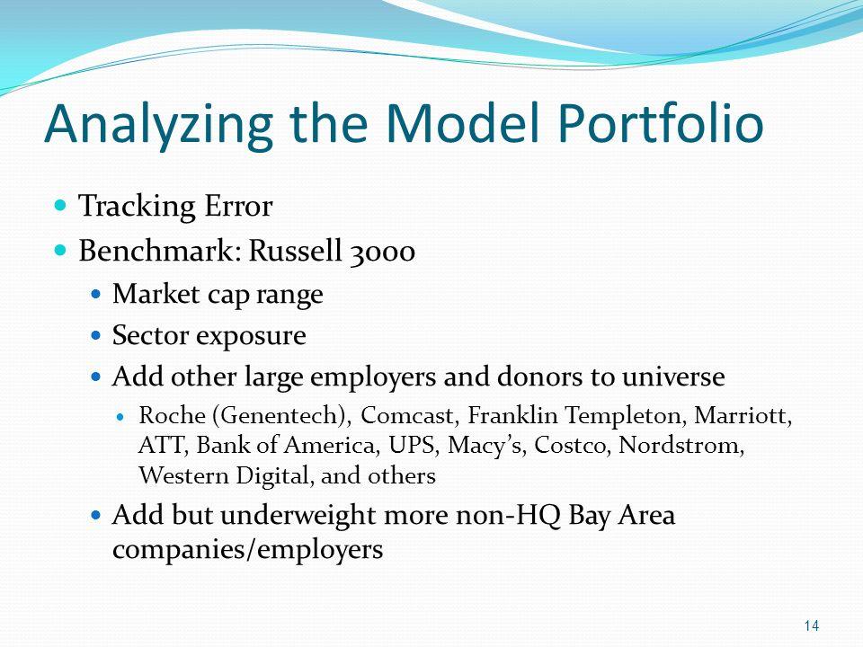 Analyzing the Model Portfolio