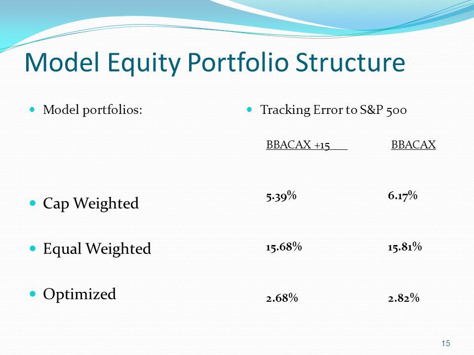 Model Equity Portfolio Structure