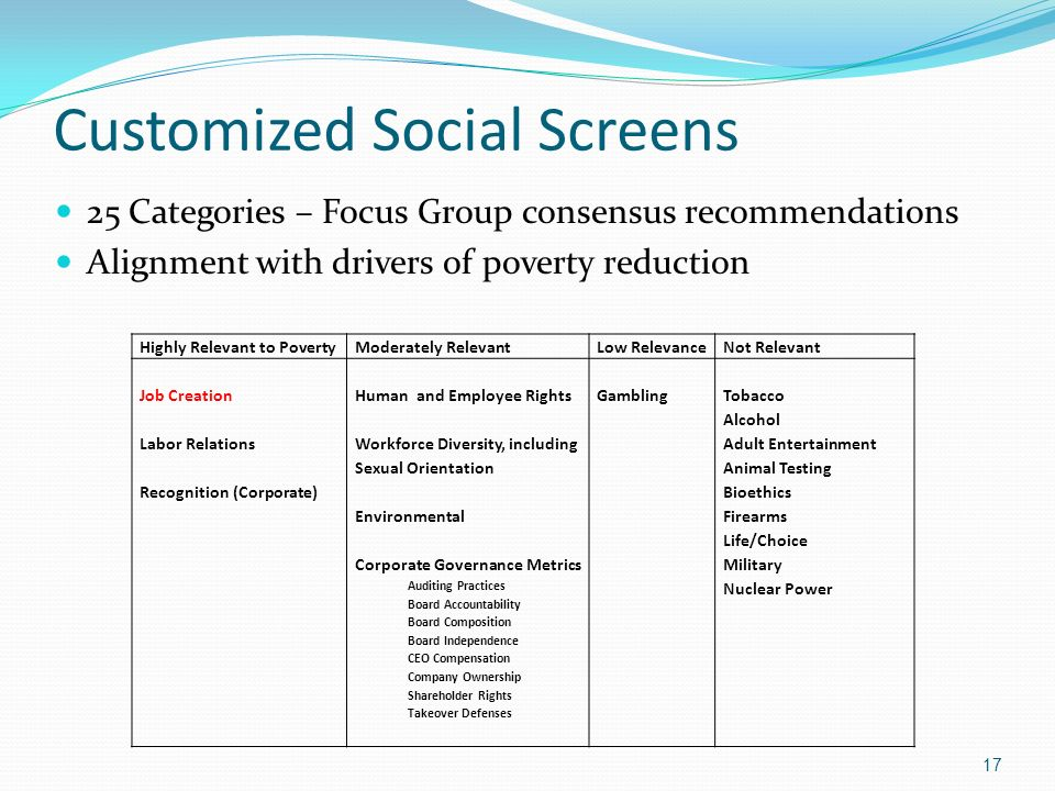 Customized Social Screens