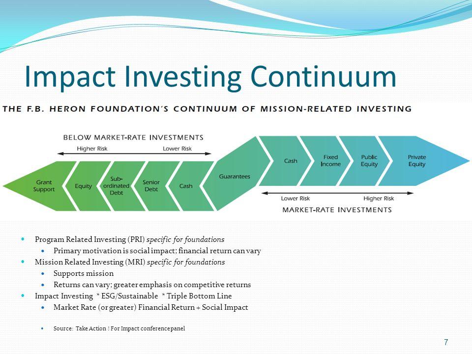 Impact Investing Continuum