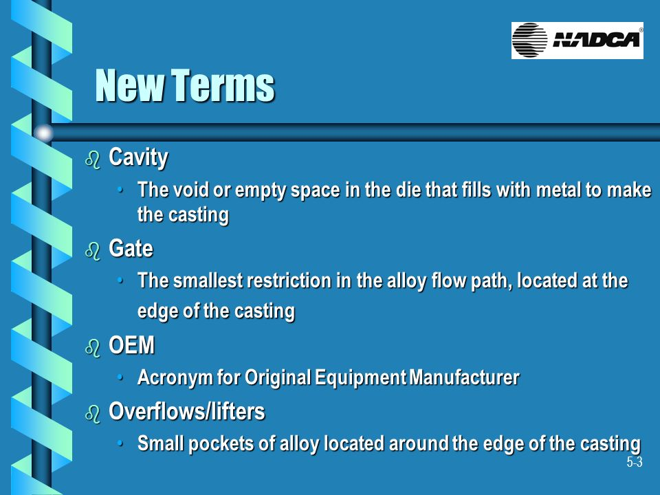 New Terms Cavity Gate OEM Overflows/lifters