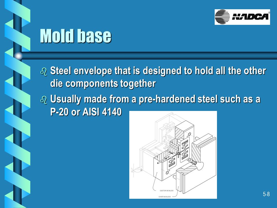 Mold base Steel envelope that is designed to hold all the other die components together.