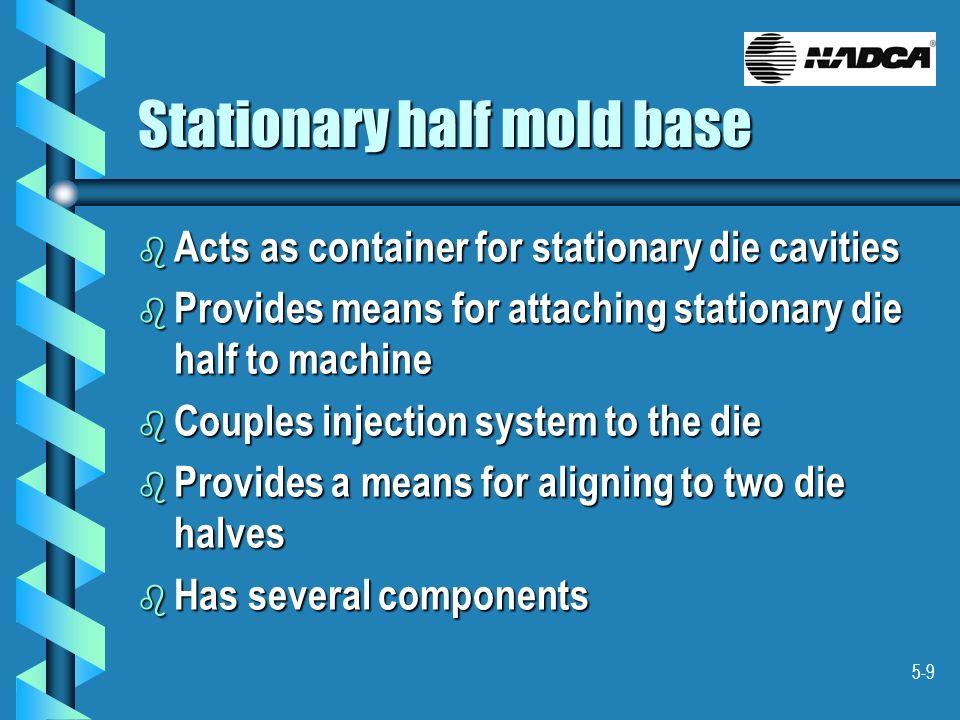 Stationary half mold base