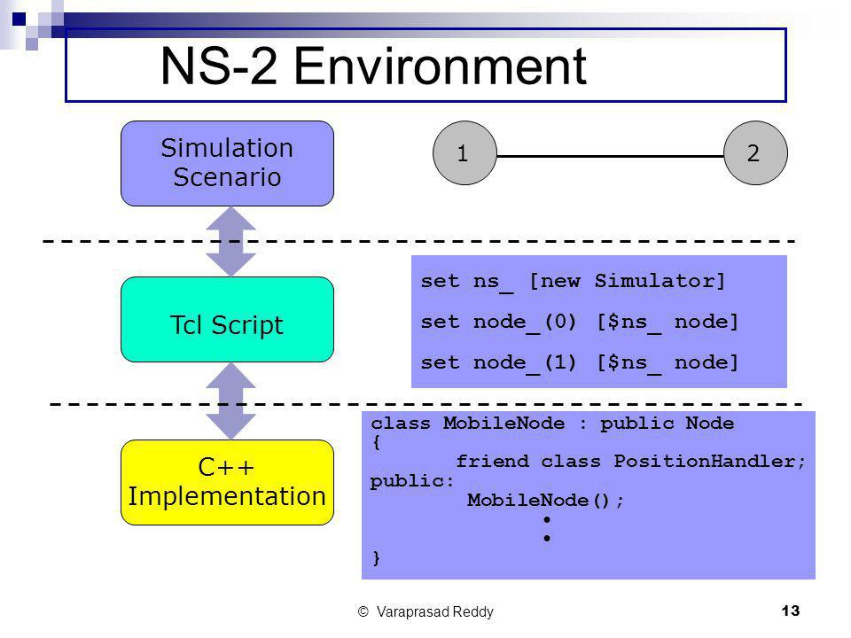 NS-2 Environment Simulation Scenario Tcl Script C++ Implementation 1 2