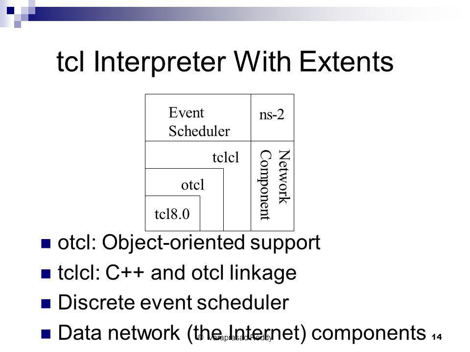 tcl Interpreter With Extents
