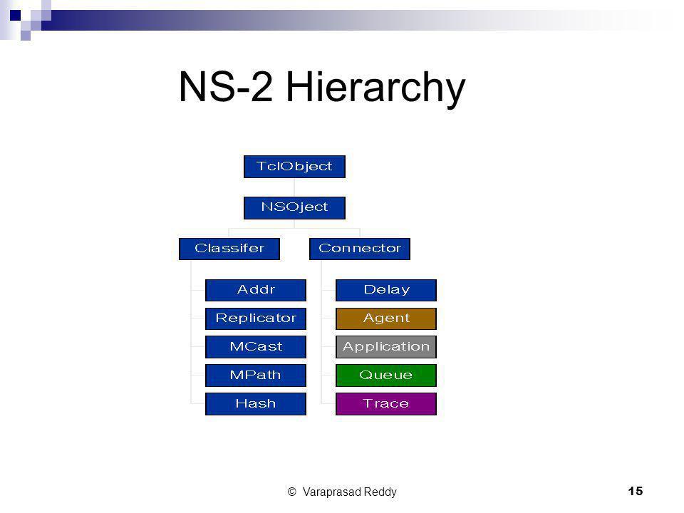 NS-2 Hierarchy © Varaprasad Reddy