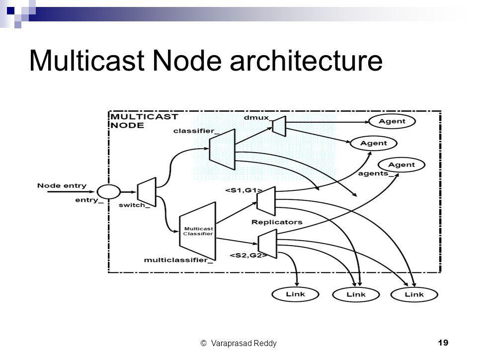 Multicast Node architecture
