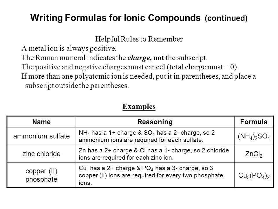 Writing Formulas for Ionic Compounds (continued)