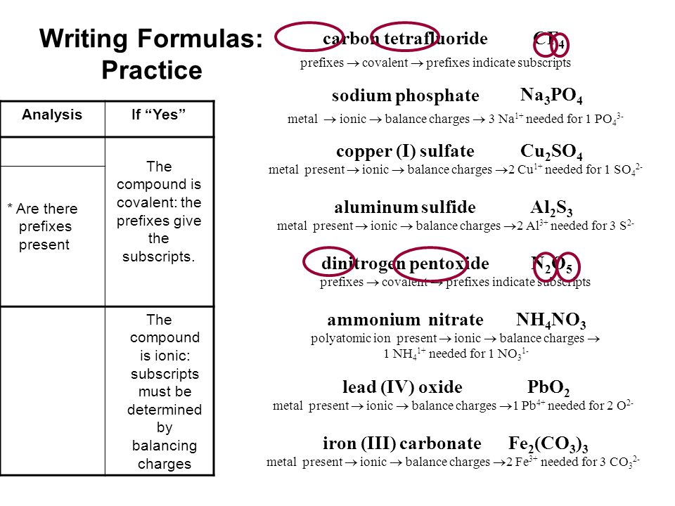 Writing Formulas: Practice