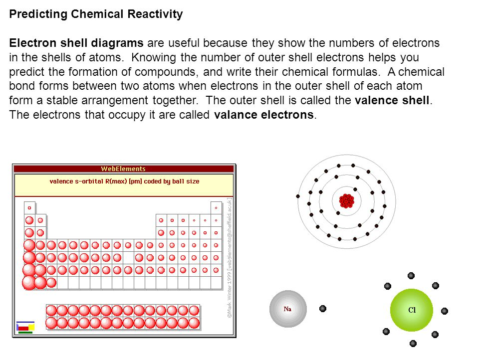 Predicting Chemical Reactivity Electron shell diagrams are useful because they show the numbers of electrons in the shells of atoms.