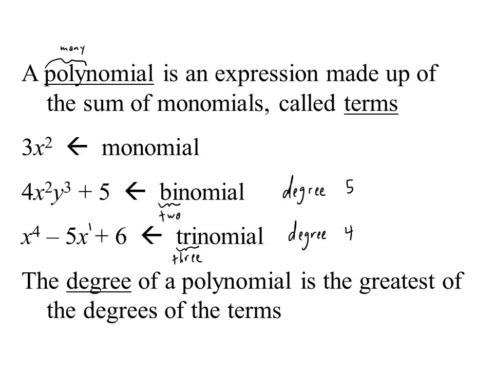 The degree of a polynomial is the greatest of the degrees of the terms