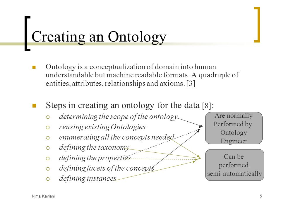 Creating an Ontology Steps in creating an ontology for the data [8]: