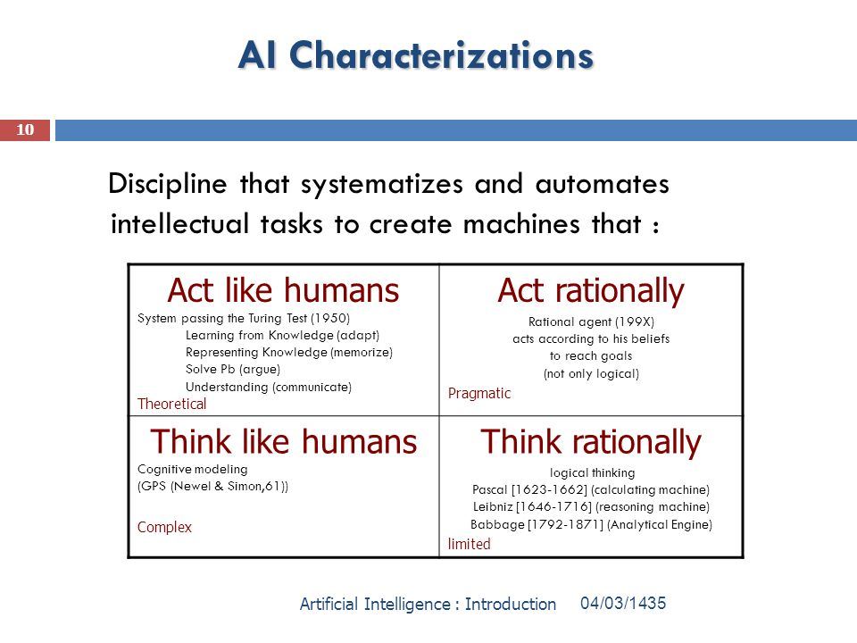 AI Characterizations Discipline that systematizes and automates intellectual tasks to create machines that :