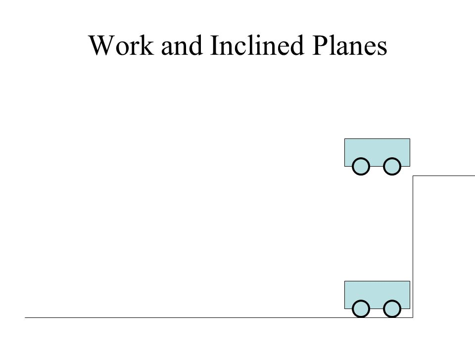 Work and Inclined Planes