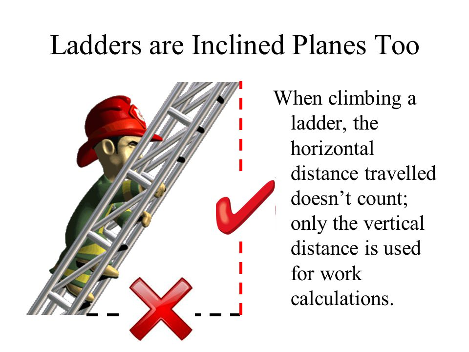 Ladders are Inclined Planes Too