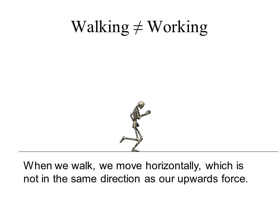 Walking ≠ Working When we walk, we move horizontally, which is not in the same direction as our upwards force.