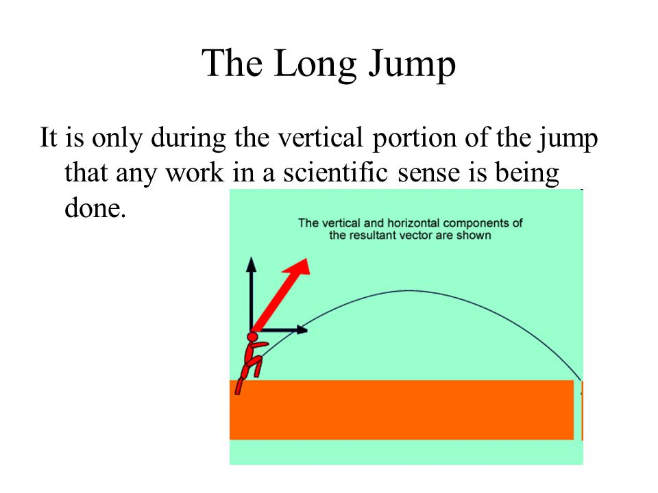 The Long Jump It is only during the vertical portion of the jump that any work in a scientific sense is being done.