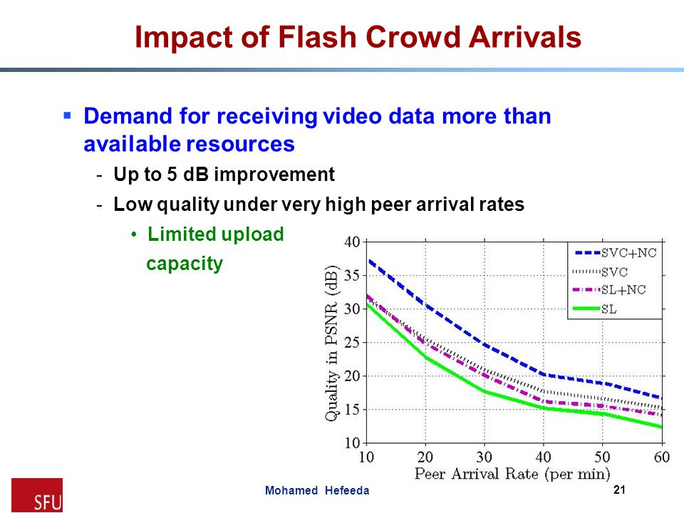 Impact of Flash Crowd Arrivals