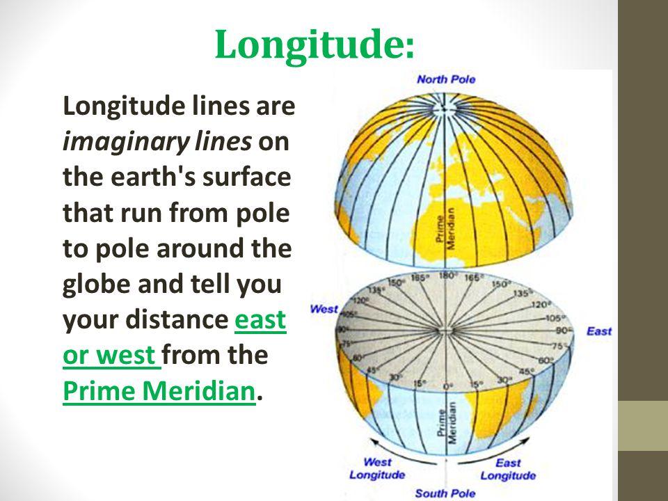 Longitude: