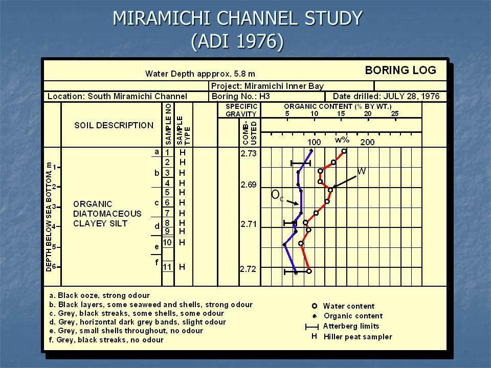 MIRAMICHI CHANNEL STUDY (ADI 1976)