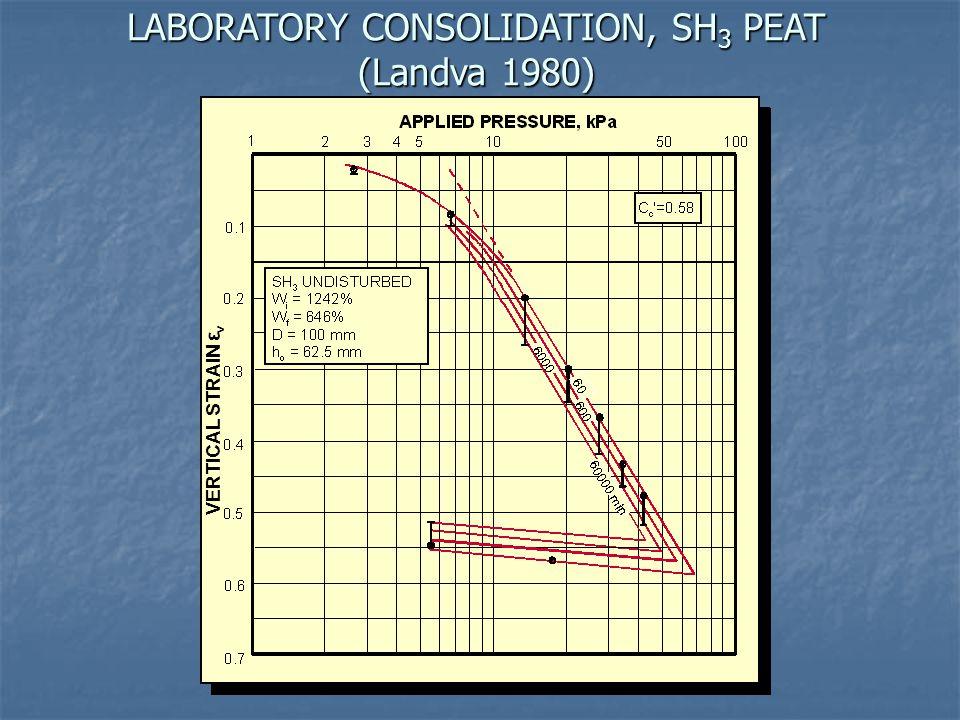 LABORATORY CONSOLIDATION, SH3 PEAT (Landva 1980)