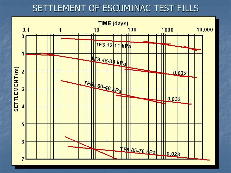 SETTLEMENT OF ESCUMINAC TEST FILLS
