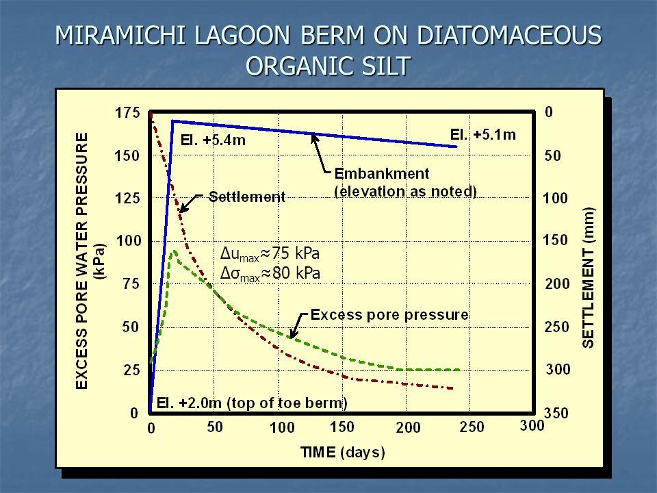 MIRAMICHI LAGOON BERM ON DIATOMACEOUS ORGANIC SILT