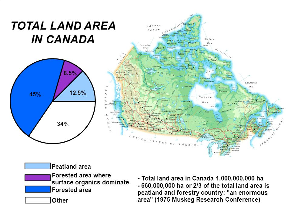 TOTAL LAND AREA IN CANADA