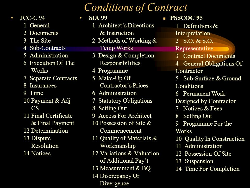 Conditions of Contract