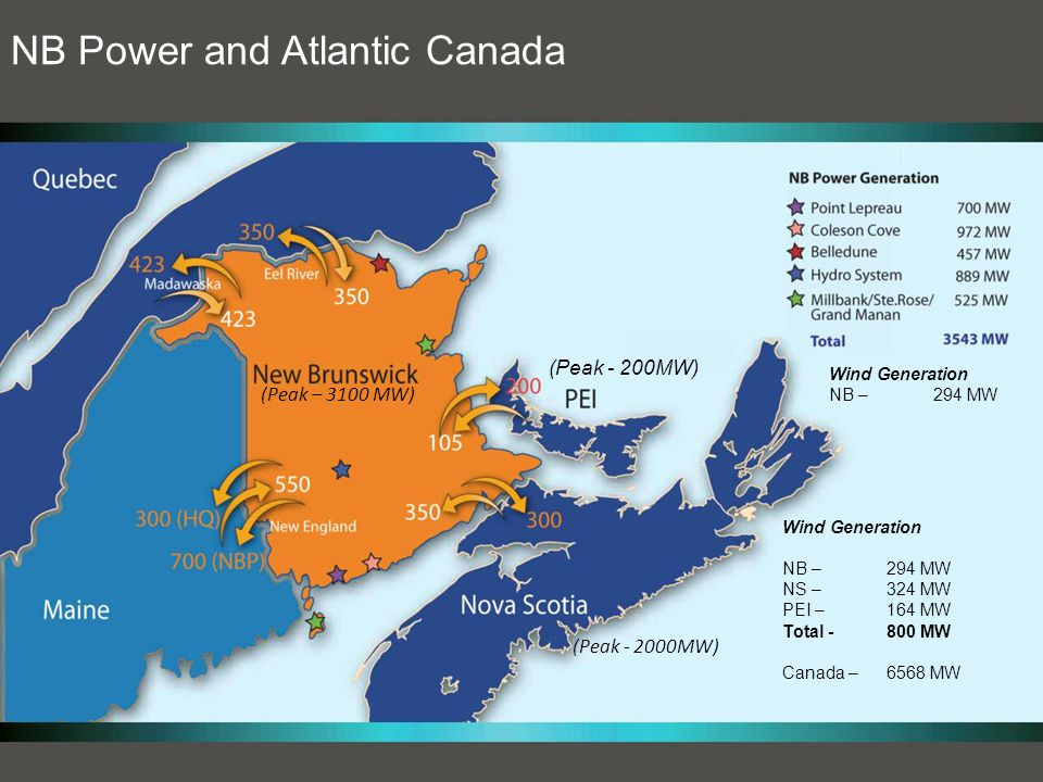Connected to Atlantic Canada, Quebec and New England