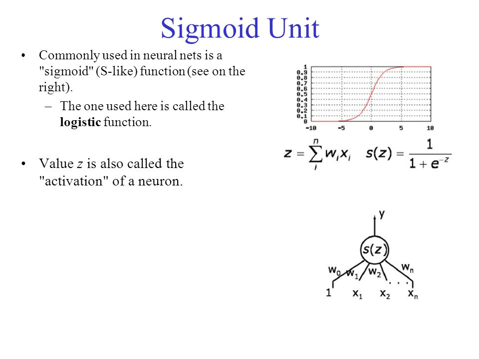 Sigmoid Unit Value z is also called the activation of a neuron.