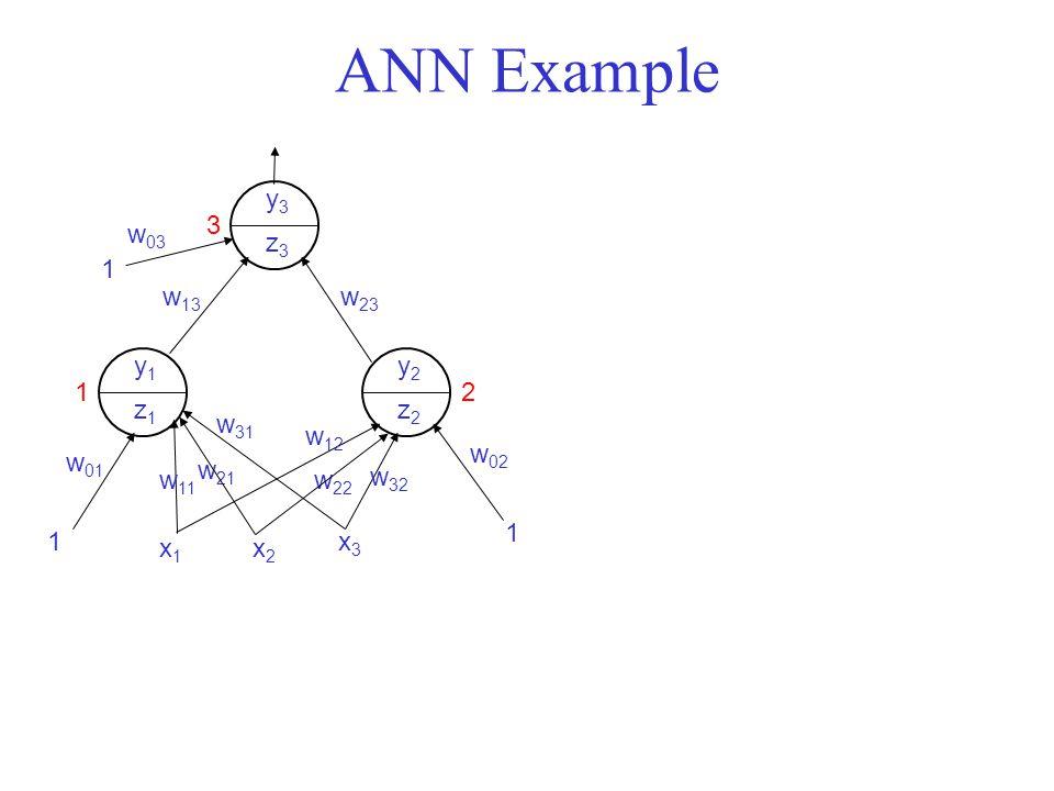 ANN Example y3 z3 y1 z1 y2 z2 1 2 3 x1 x3 w01 w03 w02 w11 w22 w21 w13