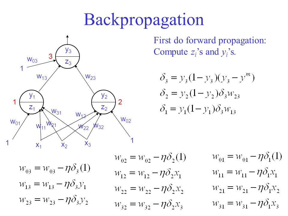 Backpropagation First do forward propagation: Compute zi's and yi's.