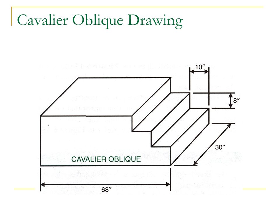 Sketching & Dimensioning - ppt video online download