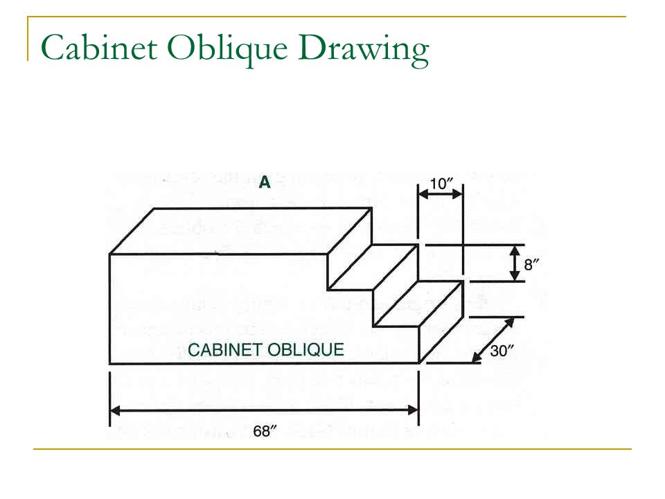 Cabinet Oblique Drawing