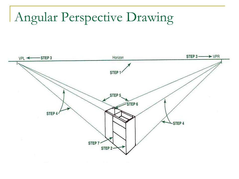 Angular Perspective Drawing