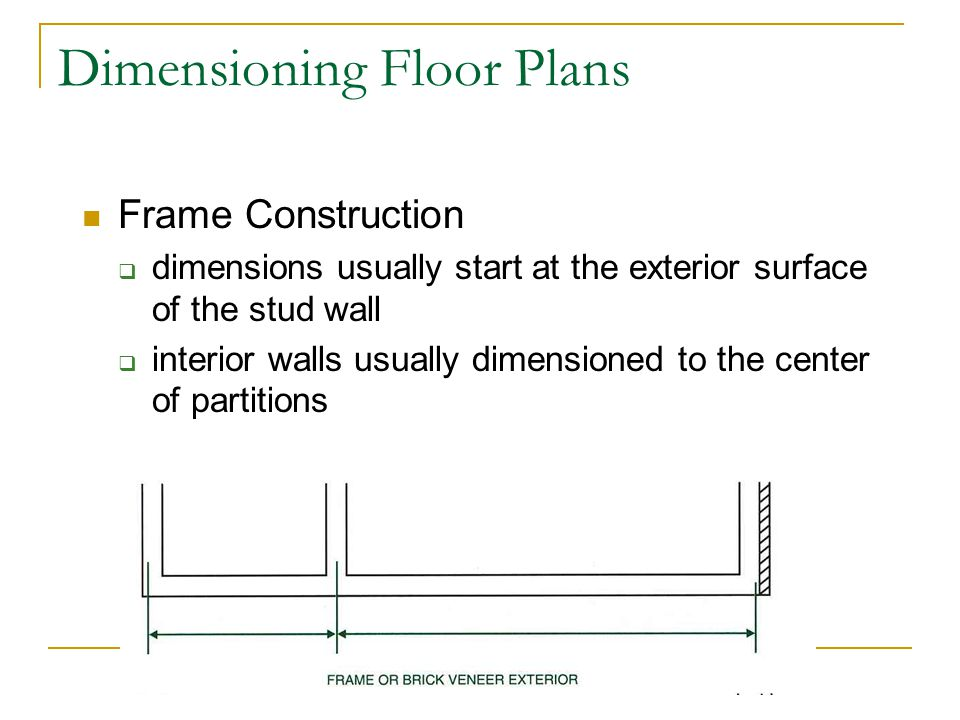 Dimensioning Floor Plans