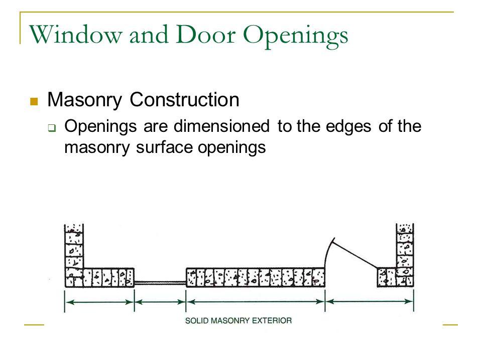 Window and Door Openings