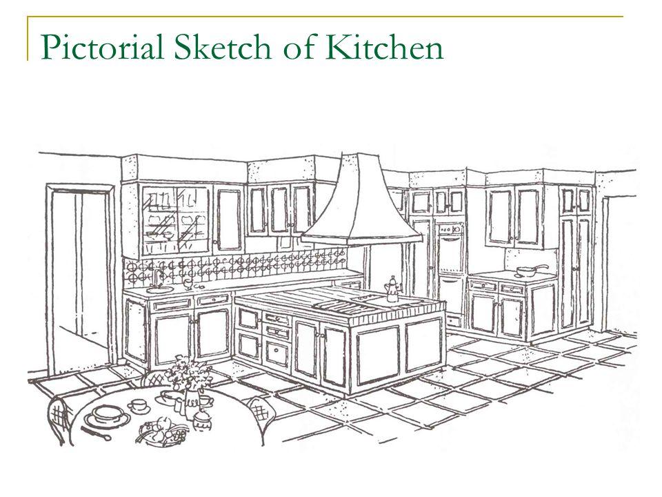 Pictorial Sketch of Kitchen